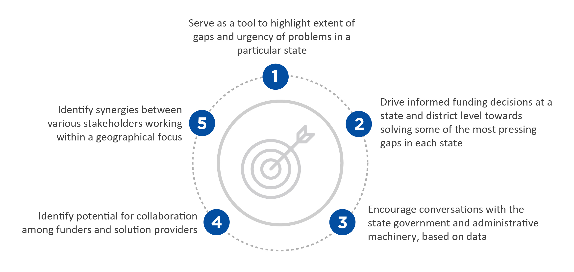 1_Objectives of the tool